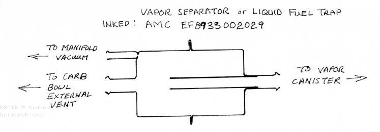 vapor canister rebuild a new how to page 2. Black Bedroom Furniture Sets. Home Design Ideas