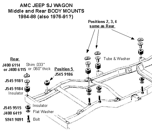 Body Mounts 1991 GW - International Full Size Jeep Association